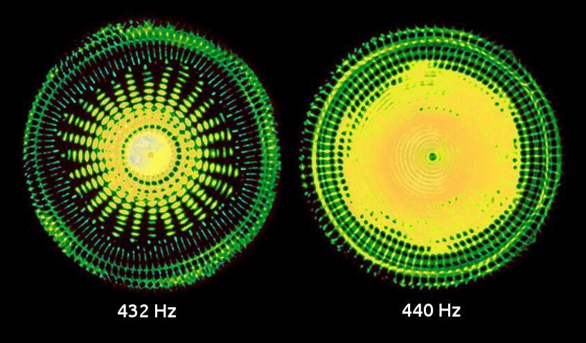 432 Hz vs. 440 Hz